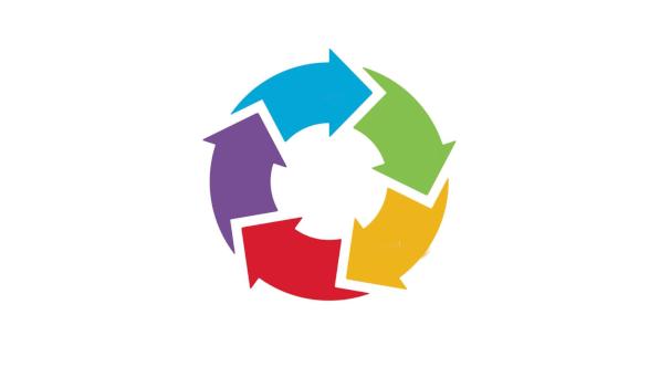 Ciklus menadžmenta volontera